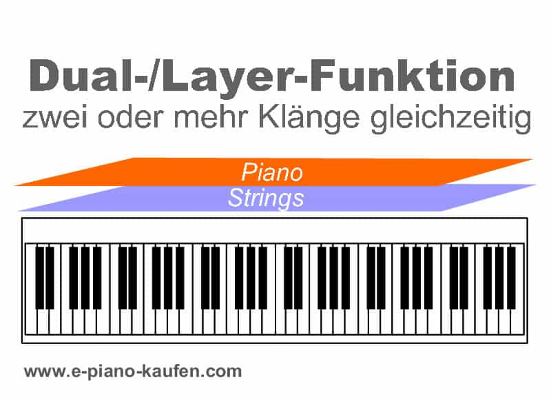 E-Piano Dual- bzw. Layerfunktion