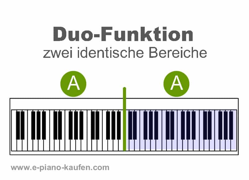 E-Piano Duo-Funktion